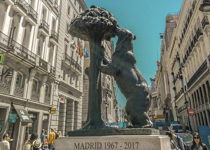 La vida en Madrid para un estudiante de español